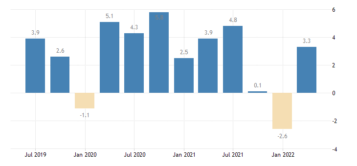 spain direct investment abroad assets eurostat data