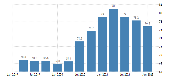 spain direct investment in the reporting economy liabilities positions at the end of period eurostat data