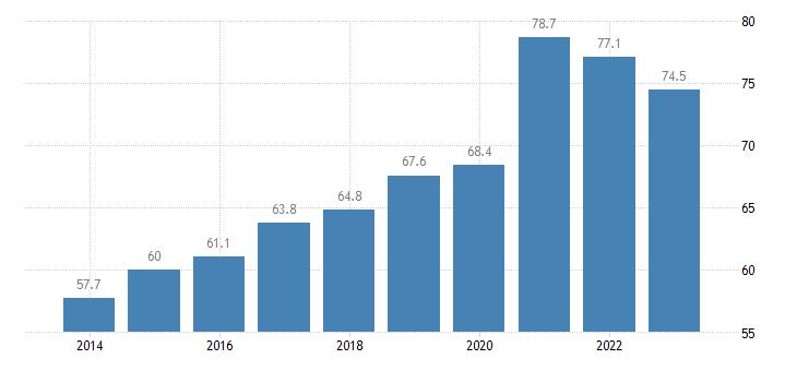 spain direct investment in the reporting economy stocks eurostat data