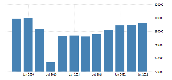 spain gdp main components gross domestic product at market prices eurostat data