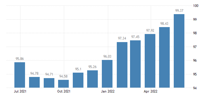spain harmonised idx of consumer prices hicp electric appliances for personal care eurostat data