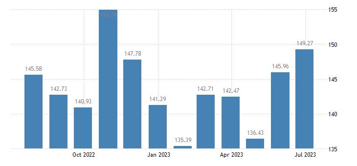 spain harmonised idx of consumer prices hicp fresh or chilled fruit eurostat data
