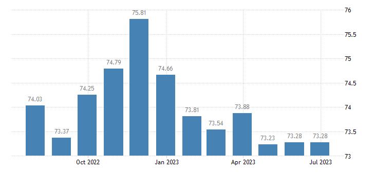 spain harmonised idx of consumer prices hicp games hobbies eurostat data