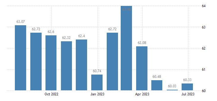 spain harmonised idx of consumer prices hicp information processing equipment eurostat data