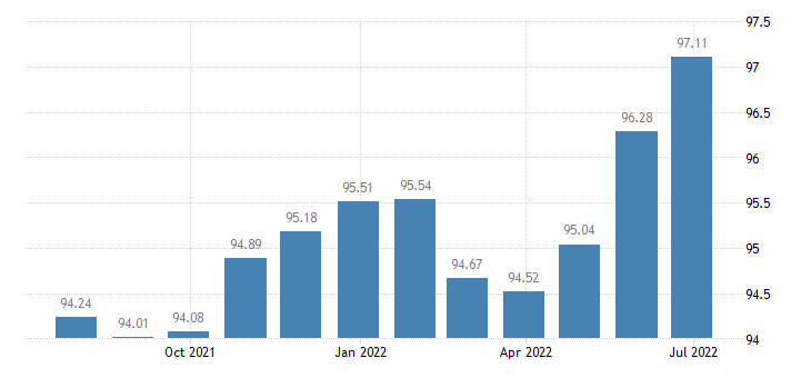 spain harmonised idx of consumer prices hicp other personal effects n e c eurostat data