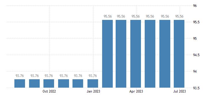 spain harmonised idx of consumer prices hicp pre recorded recording media eurostat data