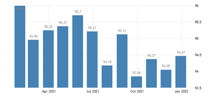 spain harmonised idx of consumer prices hicp preserved milk eurostat data