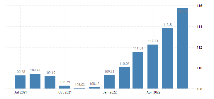 spain harmonised idx of consumer prices hicp stationery drawing materials eurostat data
