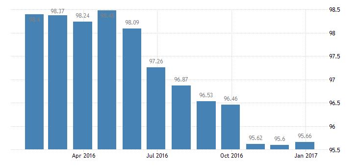 spain harmonised idx of consumer prices hicp unrecorded recording media eurostat data