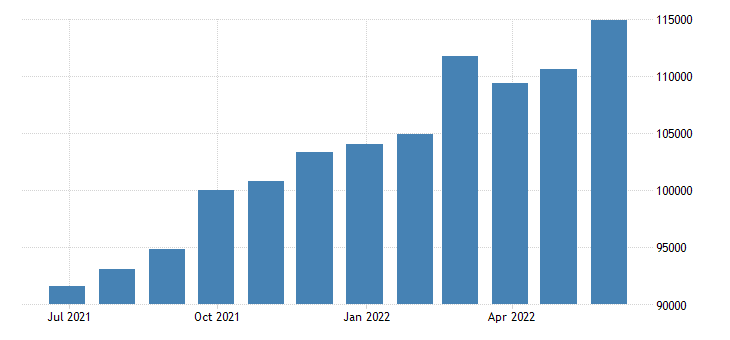 spain persons subject of asylum applications pending at the end of the month eurostat data