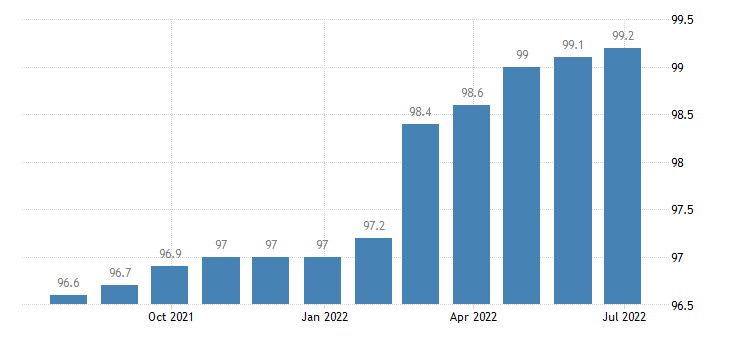 spain producer prices in industry manufacture of consumer electronics eurostat data