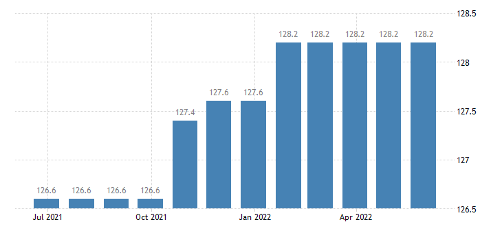 spain producer prices in industry manufacture of cutlery eurostat data