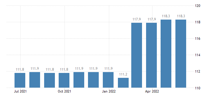 spain producer prices in industry manufacture of knitted crocheted hosiery eurostat data