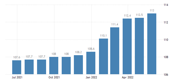 spain producer prices in industry manufacture of metal forming machinery machine tools eurostat data