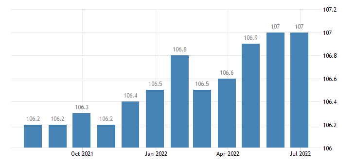 spain producer prices in industry manufacture of motorcycles eurostat data