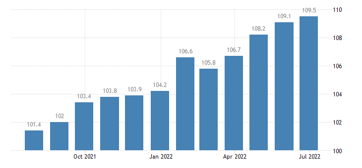 spain producer prices in industry manufacture of non electric domestic appliances eurostat data