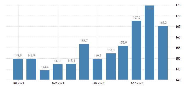 spain producer prices in industry precious metals production eurostat data