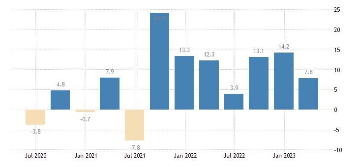 sweden direct investment abroad assets eurostat data
