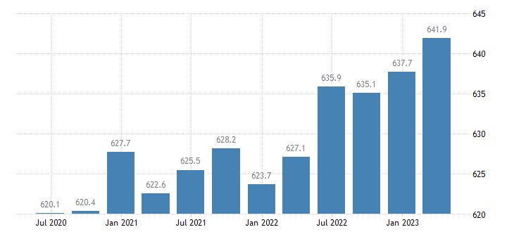 sweden employment industry except construction eurostat data