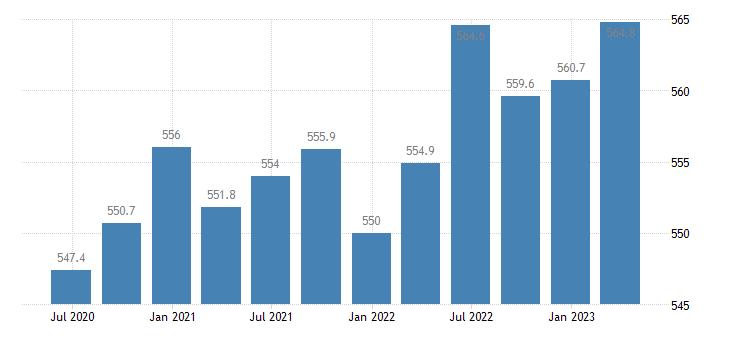 sweden employment manufacturing eurostat data