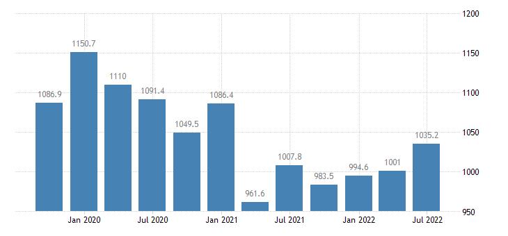 sweden employment part time eurostat data