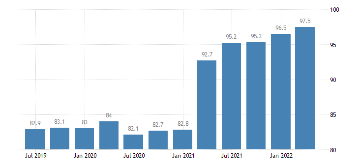 sweden employment real estate activities eurostat data