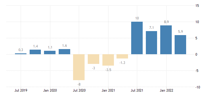 sweden final consumption expenditure of households npish volumes eurostat data