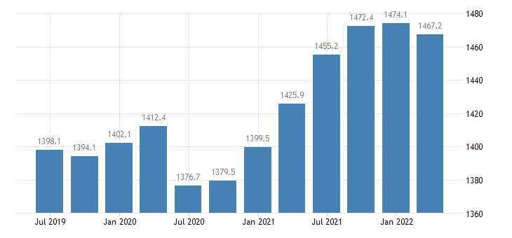sweden gdp main components final consumption expenditure of npish eurostat data