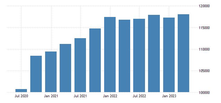 sweden gdp main components gross value added eurostat data