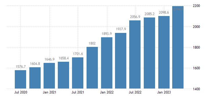 sweden gross value added agriculture forestry fishing eurostat data