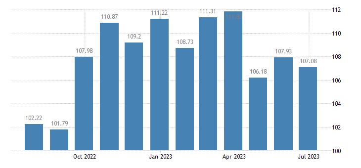 sweden harmonised idx of consumer prices hicp articles for babies eurostat data