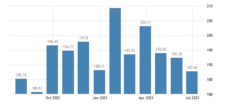 sweden harmonised idx of consumer prices hicp butter eurostat data