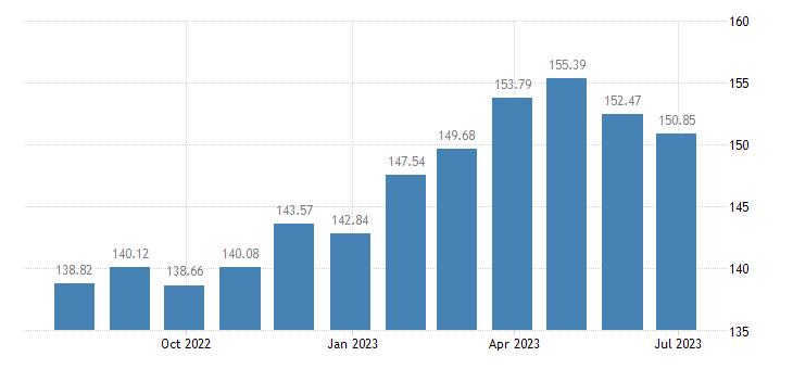 sweden harmonised idx of consumer prices hicp crisps eurostat data