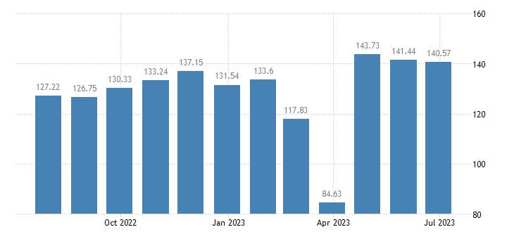 sweden harmonised idx of consumer prices hicp fiction books eurostat data