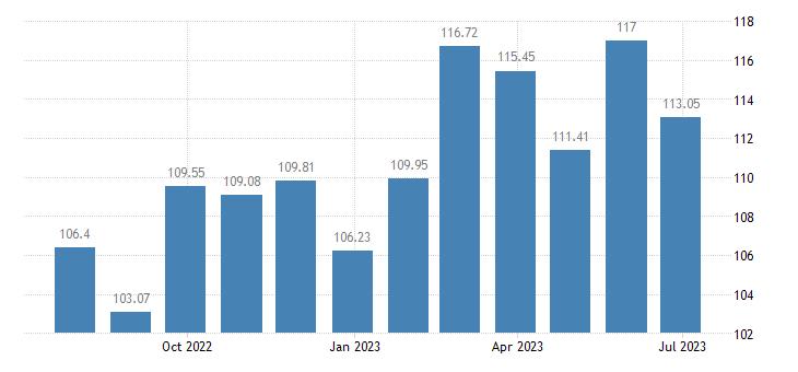 sweden harmonised idx of consumer prices hicp low non alcoholic beer eurostat data