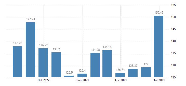 sweden harmonised idx of consumer prices hicp magazines periodicals eurostat data