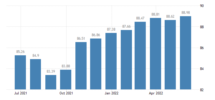 sweden harmonised idx of consumer prices hicp major tools equipment eurostat data