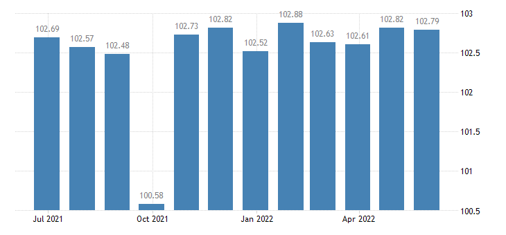 sweden harmonised idx of consumer prices hicp miscellaneous printed matter eurostat data