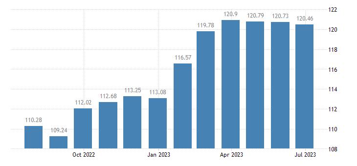 sweden harmonised idx of consumer prices hicp other alcoholic beer eurostat data