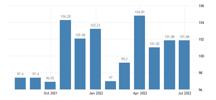 sweden harmonised idx of consumer prices hicp other articles of clothing eurostat data