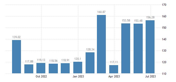sweden harmonised idx of consumer prices hicp other non fiction books eurostat data