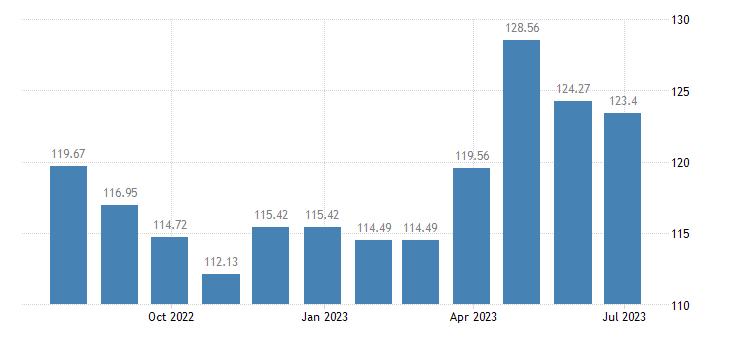 sweden harmonised idx of consumer prices hicp photographic services eurostat data