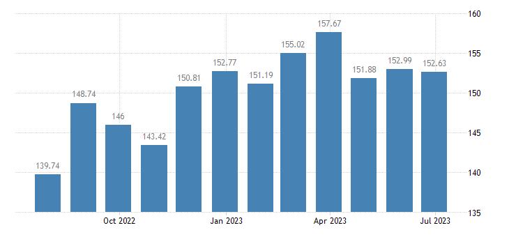 sweden harmonised idx of consumer prices hicp potatoes eurostat data