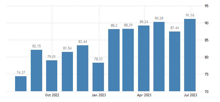 sweden harmonised idx of consumer prices hicp pre recorded recording media eurostat data