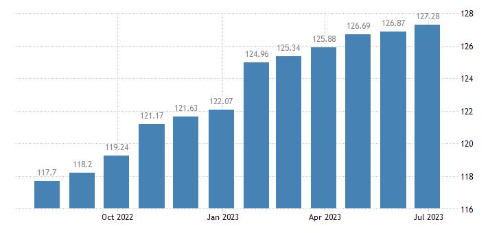 sweden harmonised idx of consumer prices hicp services miscellaneous eurostat data