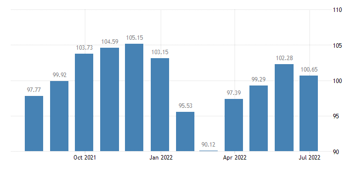 sweden harmonised idx of consumer prices hicp shoes other footwear eurostat data