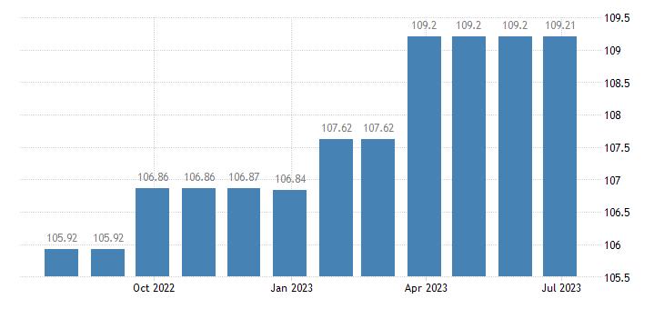 sweden harmonised idx of consumer prices hicp spirits liqueurs eurostat data
