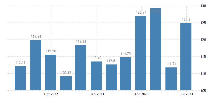 sweden harmonised idx of consumer prices hicp table linen bathroom linen eurostat data