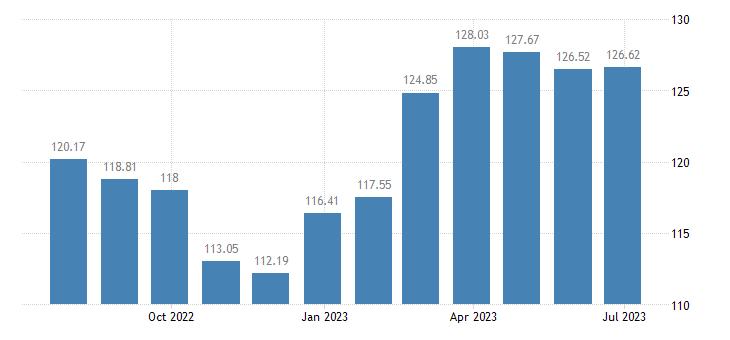 sweden harmonised idx of consumer prices hicp tea eurostat data