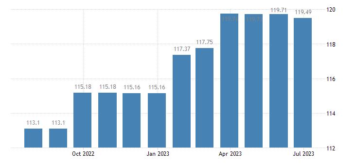 sweden harmonised idx of consumer prices hicp wine eurostat data